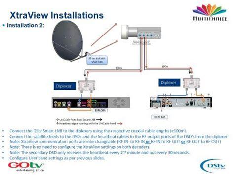 dstv dual view installation diagram dstv view installation naijasat