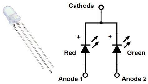light emitting diodes basics led light emitting diode basics types and characteristics