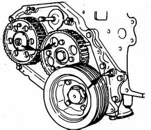 Isuzu Diesel Timing Isuzu Pup How Do I Set The Injection Timing On 1982 Isuzu