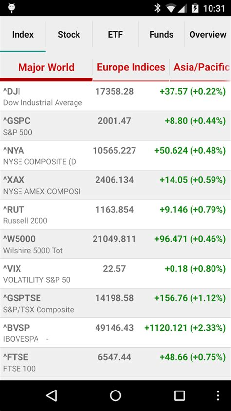 android stock price stock quote android apps on play