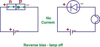 types of diodes meaning 118 best images about physics help on induction heating equation and gravitational