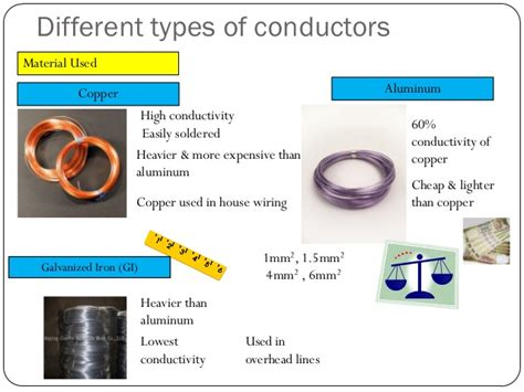 different types of inductors and their applications different applications of inductors 28 images inductor electrical circuits image gallery