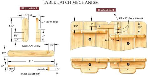 free woodworking plans for picnic table