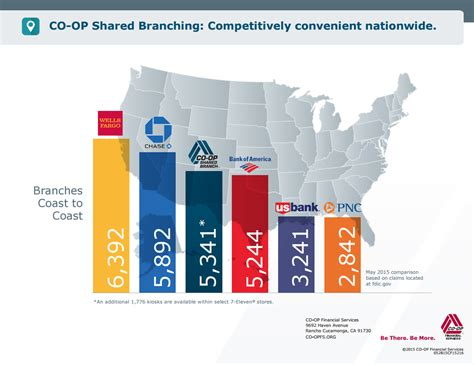 banks in the usa credit union myth debunked not enough branches aspire