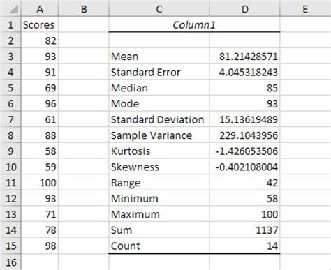 Statistics In Excel Opinions On Descriptive Statistics