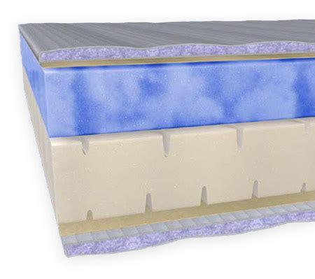 matratzen rückenprobleme matratzentypen richtige matratze ausw 228 hlen