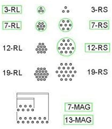 tattoo needle size use tattoo machine parts 5 http tattoospedia com tattoo
