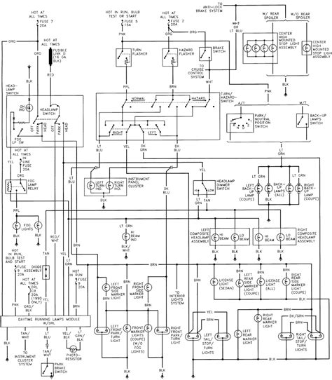 95 suburban wiring diagram 95 free engine image for user