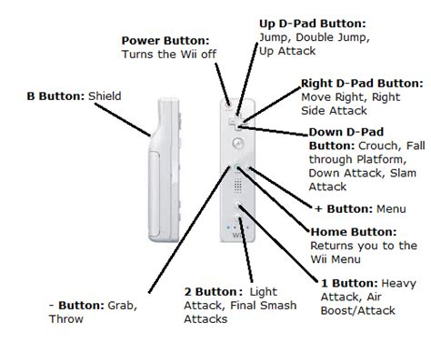 wii diagram image wii remote diagram png fantendo the