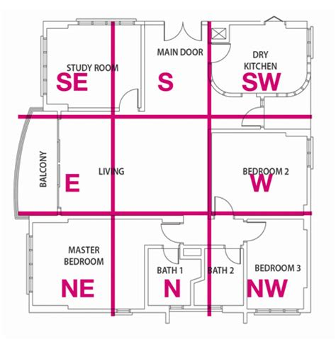 feng shui floor plan feng shui home floor plans house design ideas