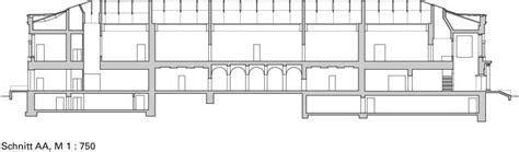 schnitt galerie dresden zur 252 ck zum wesentlichen neue galerie kassel bauhandwerk