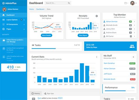 admin ui template 26 most awesome admin ui dashboard templates web