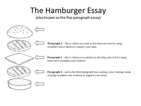 Two Paragraph Essay by 5 The 5 Paragraph Essay 1 2