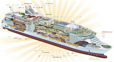 aidaprima schiffsplan oasis of the seas самый большой круизный лайнер в мире