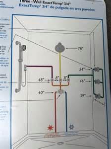 spray heights plumbing zone professional