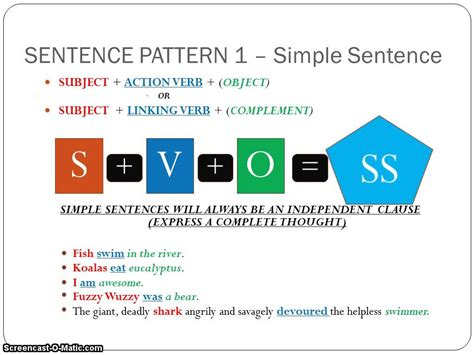 pattern of a simple sentence sentence pattern 1 youtube