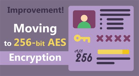 moving     bit aes encryption