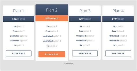 responsive design html tables responsive pricing table coding fribly
