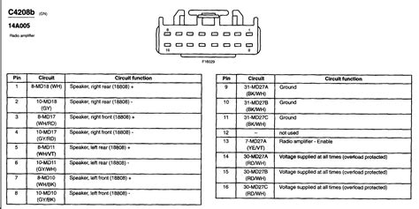 2003 Lincoln Ls Wiring Diagram