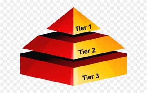 create powerful  tier link pyramid  improve
