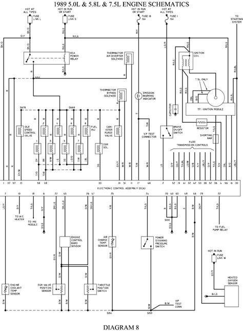 smog vacuum hose diagram 1987 ford e350 engine 460 autos