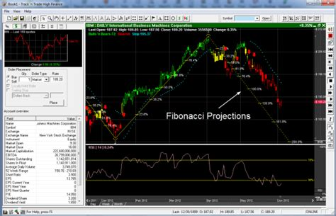 free charting tool free charting software forex exchange rate lira