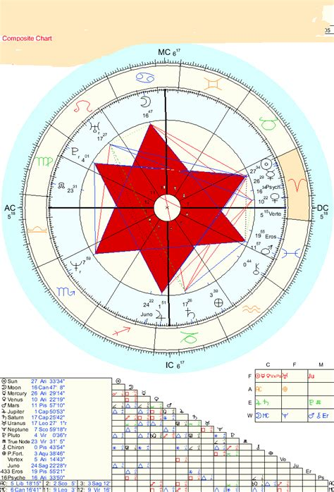 north node in 12th house node in 12th house 28 images astrology marina find