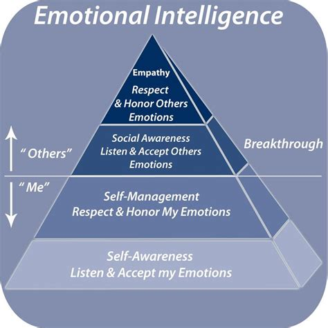 how to analyze emotional intelligence and cognitive behavioral therapy books 82 best images about therapy ideas emotional intelligence