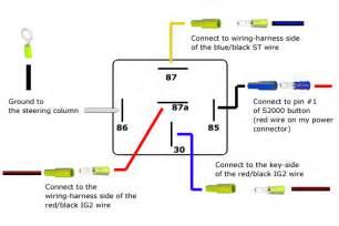 Motor starter wiring diagram likewise honda push button start wiring