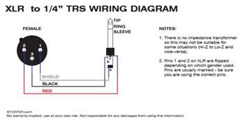 rj11 wiring diagram tip ring phone wiring diagram wiring diagram schematics