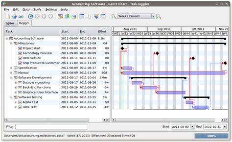 Excel Gantt Chart Template With Dependencies by 28 Excel Gantt Chart Template With Dependencies Free
