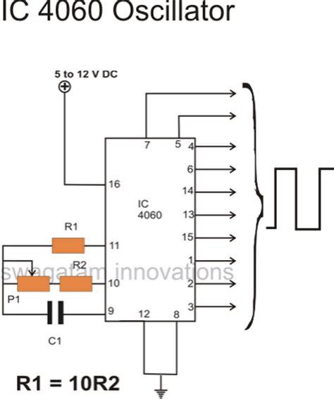 inverter oscillator circuit diagram how to design an inverter basic circuit tutorial