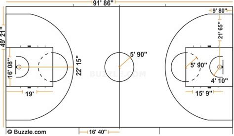 basketball measurements the exact measurements of a basketball court that you should