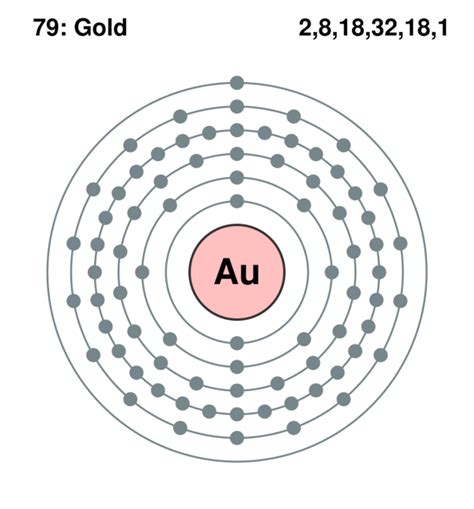gold electron dot diagram lewis dot symbols and lewis structures boundless chemistry