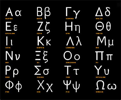 printable greek fonts free greek letter stencils printable printable greek