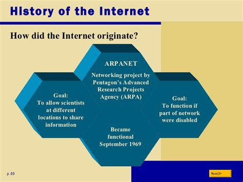 the historiography of the history of internet