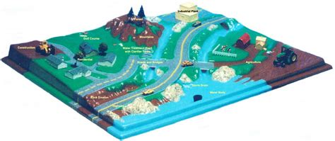 Green Thumb Garden Center by Enviroscape Watershed Model Knox Lincoln Soil Amp Water