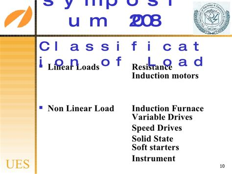 linear induction motor seminar ppt linear induction motors ppt 28 images static test study on linear induction motor iccee