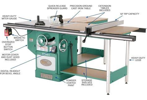 sierra de mesa industrial tipo escuadradora grizzly