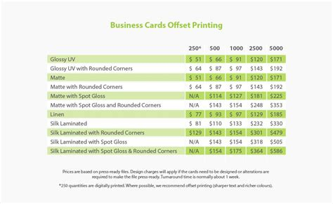 business card price list template business card printing price list best business cards