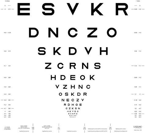 test d comment faire des tests de la vue et pourquoi happymag