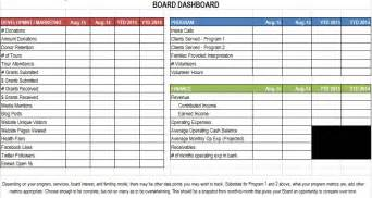board dashboard template davis nonprofit consulting