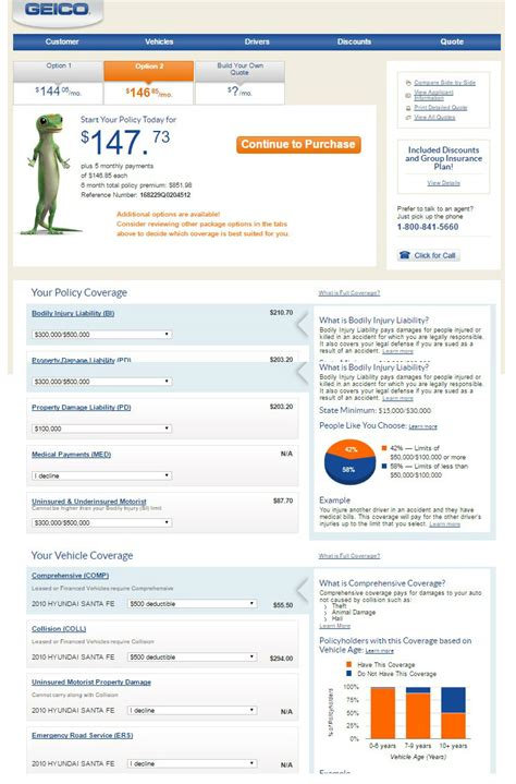 car insurance quotes lowest auto insurance rates