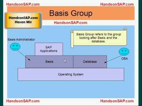 tutorial sap erp sap ecc erp tutorial sap terms part 3 of 10 youtube
