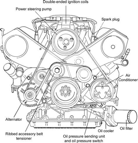 engine diagram 1999 a4 quattro 1 8t engine get free