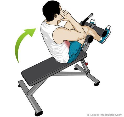 Exercice Abdo Banc Incliné by Exercices Abdos Sur Banc Inclin 233 Coach Nutrition Et Sportif