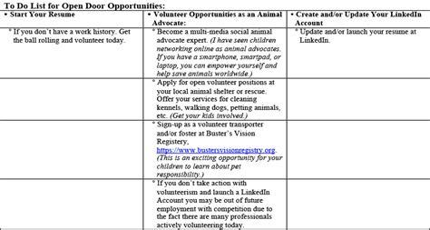 Resume Portfolio Definition Volunteer Busters Vision Registry