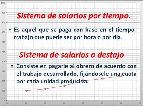 cuanto es el dia de salario en venezuela en el 2016 los elementos del costo de producci 243 n
