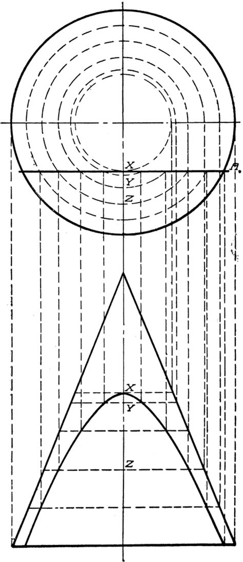 conic section art conic section showing hyperbola clipart etc