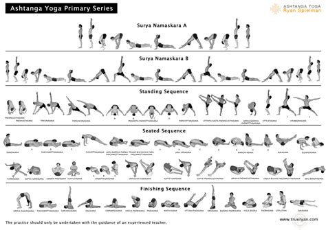 ashtanga poses chart open letter why i don t care that you ve stopped